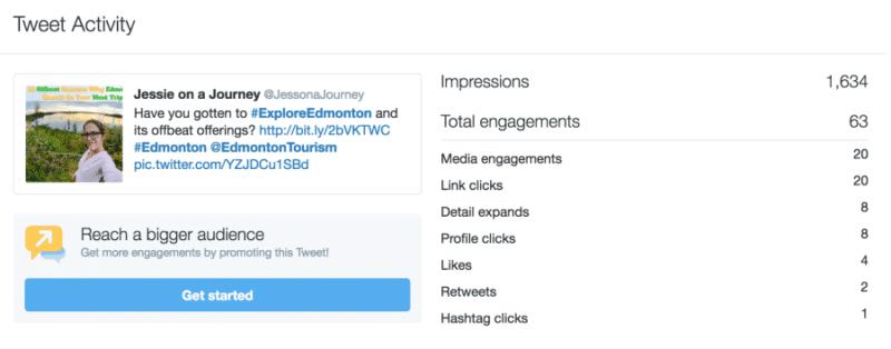 Sample Tweet activity